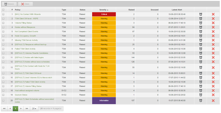 Monitoring & reporting for IBM Spectrum Protect(TSM)